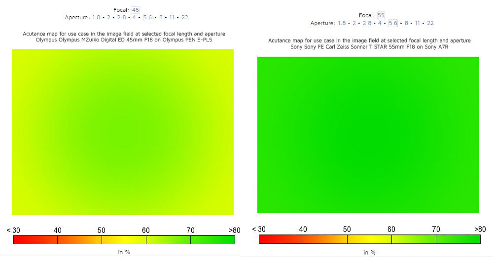 OLY45-f5.6-vs-SONY55-f5.6.jpg