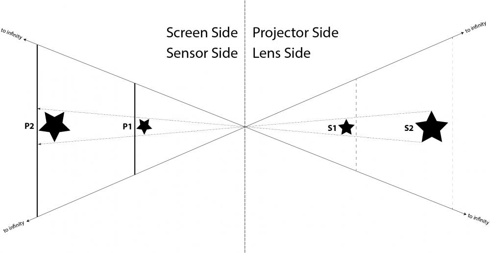 SensorLens.png