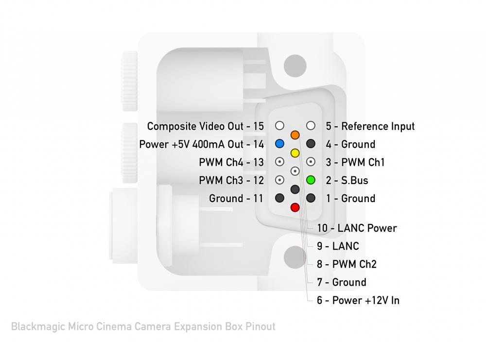 Blackmagic Micro Cinema Camera Expansion Box Pinout.jpg