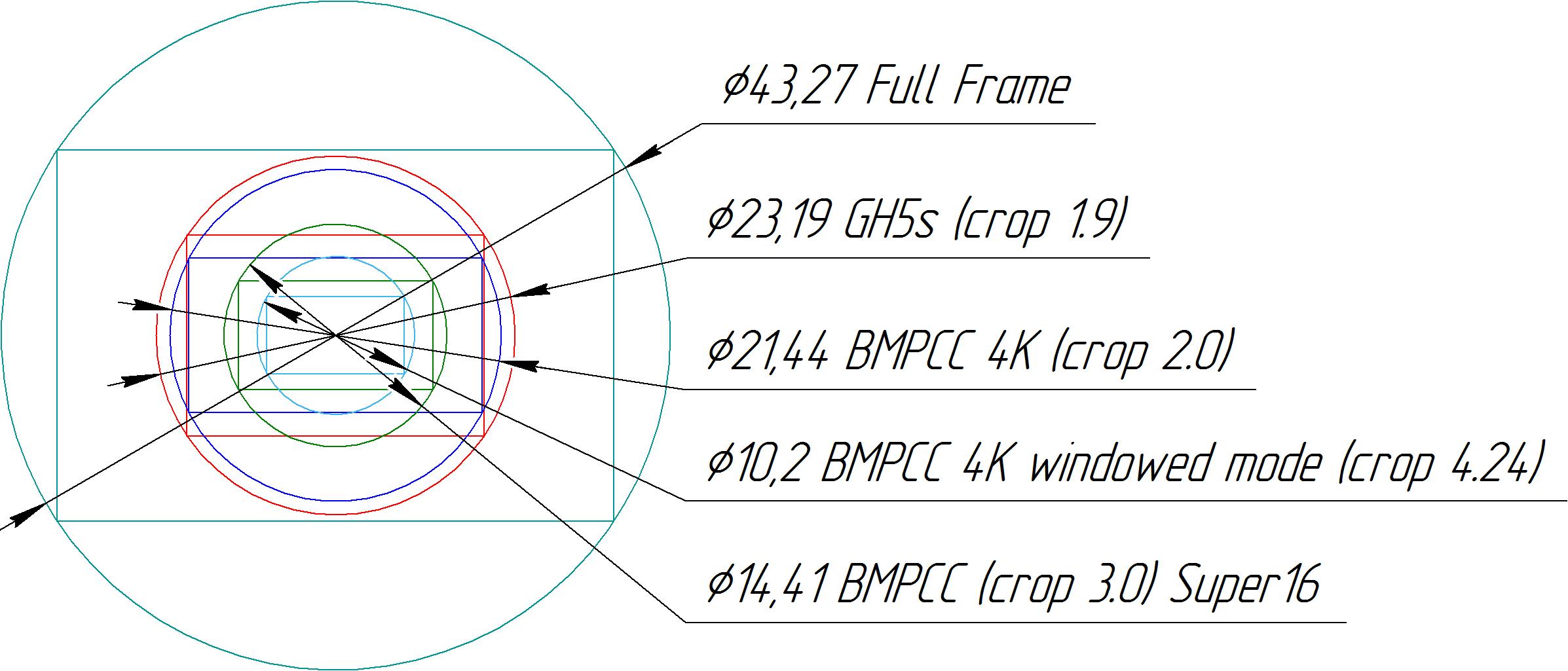 Blackmagic Pocket Cinema Camera 4K - Page 39 - EOSHD - EOSHD Forum
