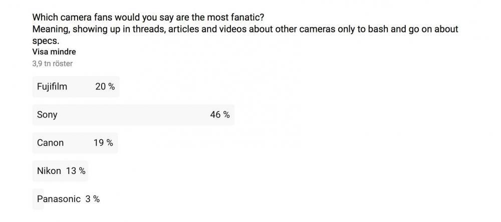Poll_Results.thumb.jpeg.c0060a1c675d33b54778d2b1838ae671.jpeg