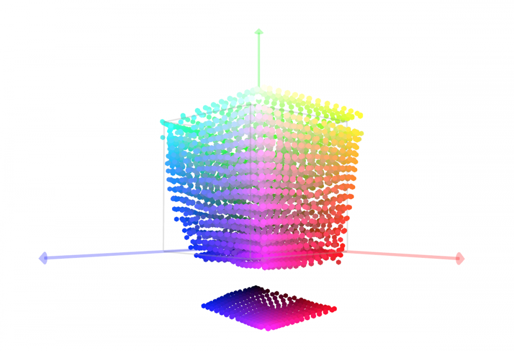 1497185396_Cubevisualization.thumb.png.3eba112a1c9a1985add0f4d45dd56470.png