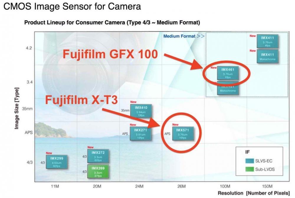 Fujifilm-X-T3-8-1320x887.jpg