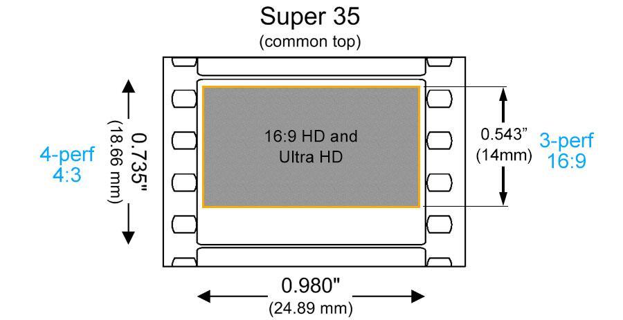 Super354perfand3perf.jpg