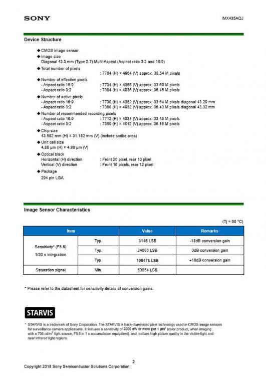 IMX435_2.thumb.jpg.03a9f97722132082fd79a5f030938042.jpg