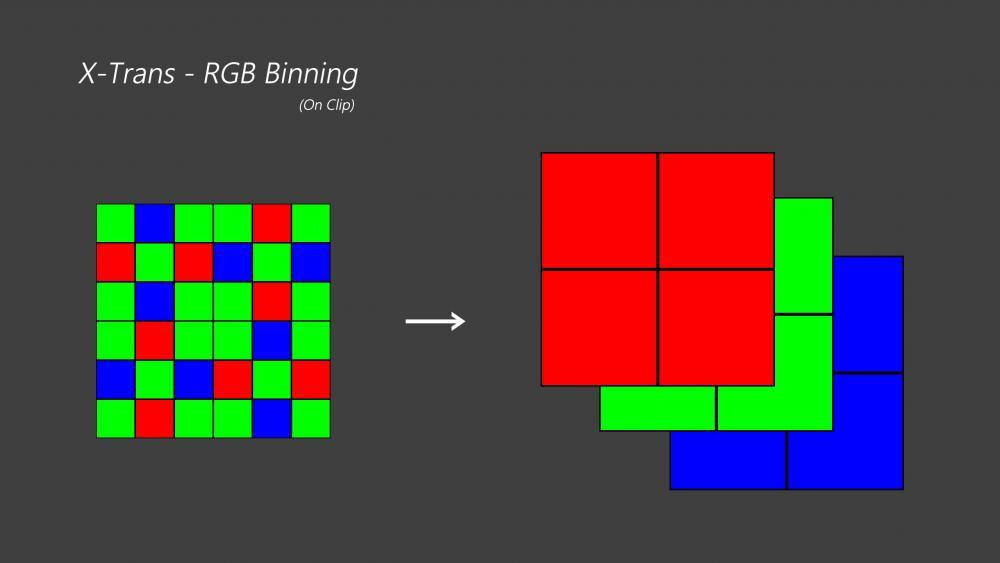 X-Trans_binning.thumb.jpg.7b29785f712338b50db16b3fac6a61fe.jpg