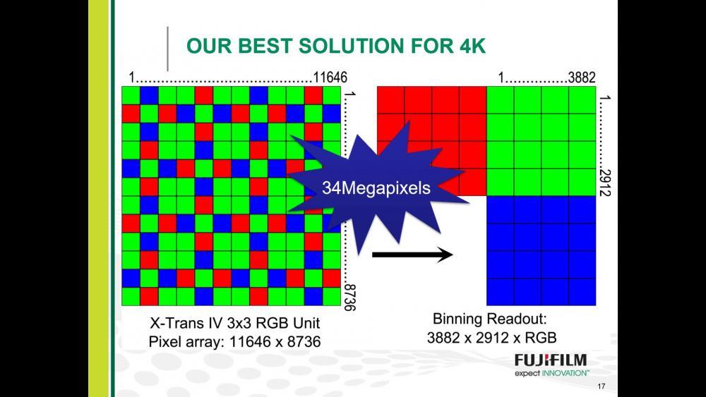 Fujifilm4.thumb.jpg.3fa39c1b240b3810d140e7261f88a0b2.jpg