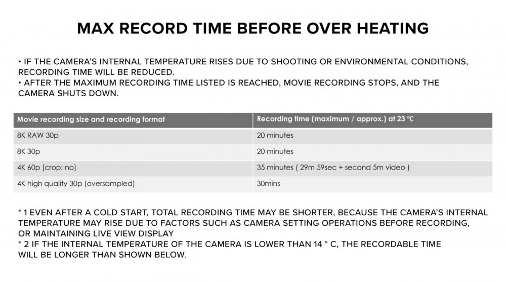 canon-EOS-R5-overheating-time-limits-scaled.jpg