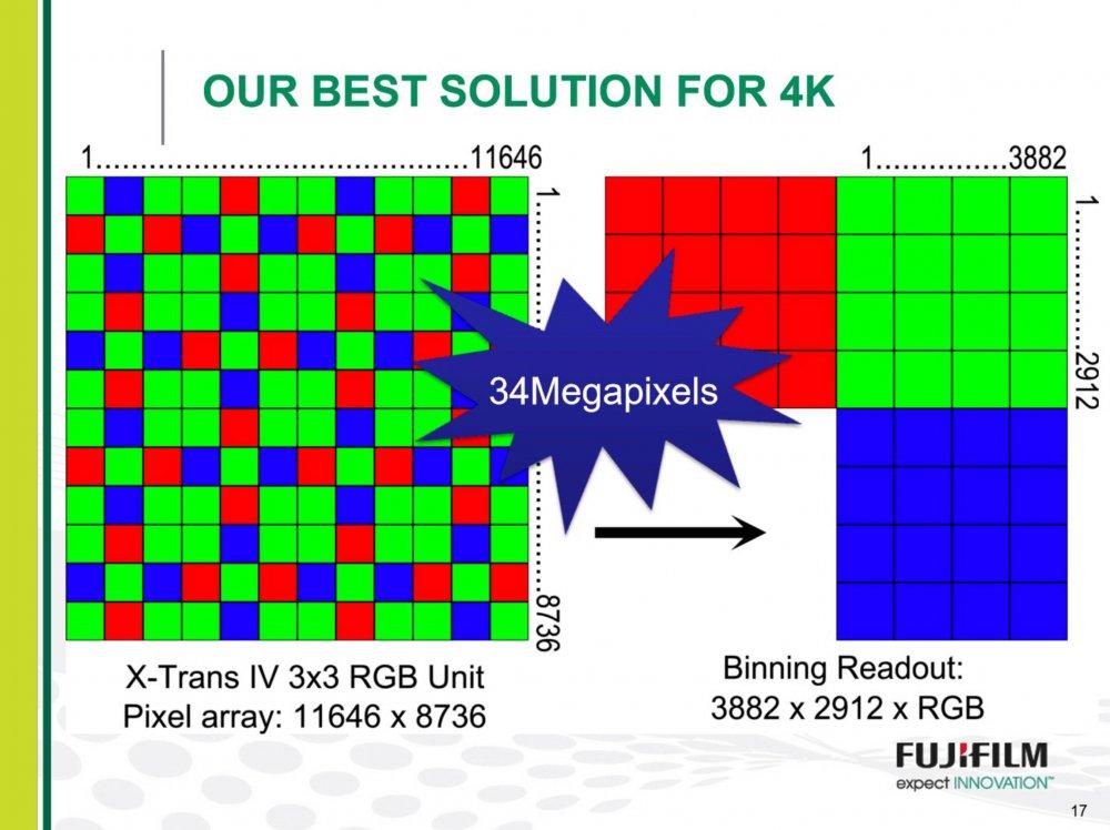fuji-44x33-4k-binning.jpg