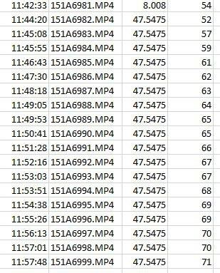 1012234662_Results2nd15minrun.jpg.7c971f21dd3db1542eeca5bcc2afb904.jpg