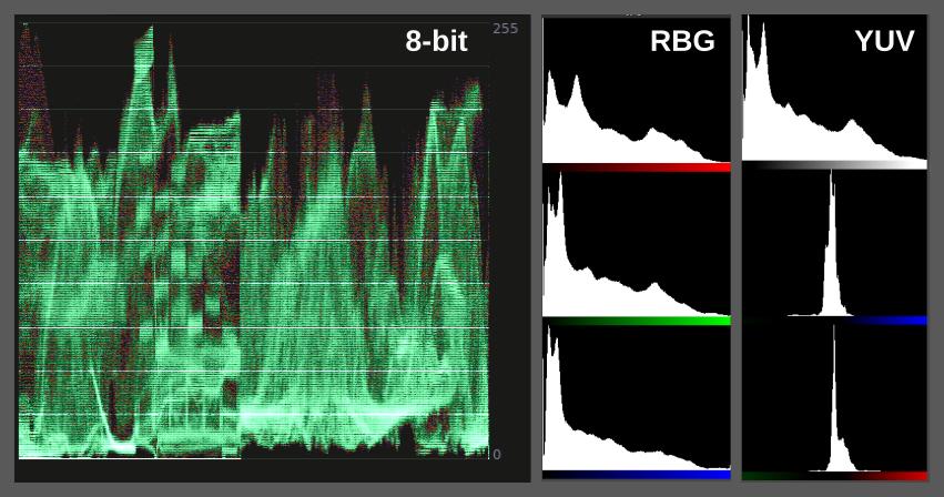 8bit_scopes.png.b2e2f32bd0005d127bfa0fd986d55681.png