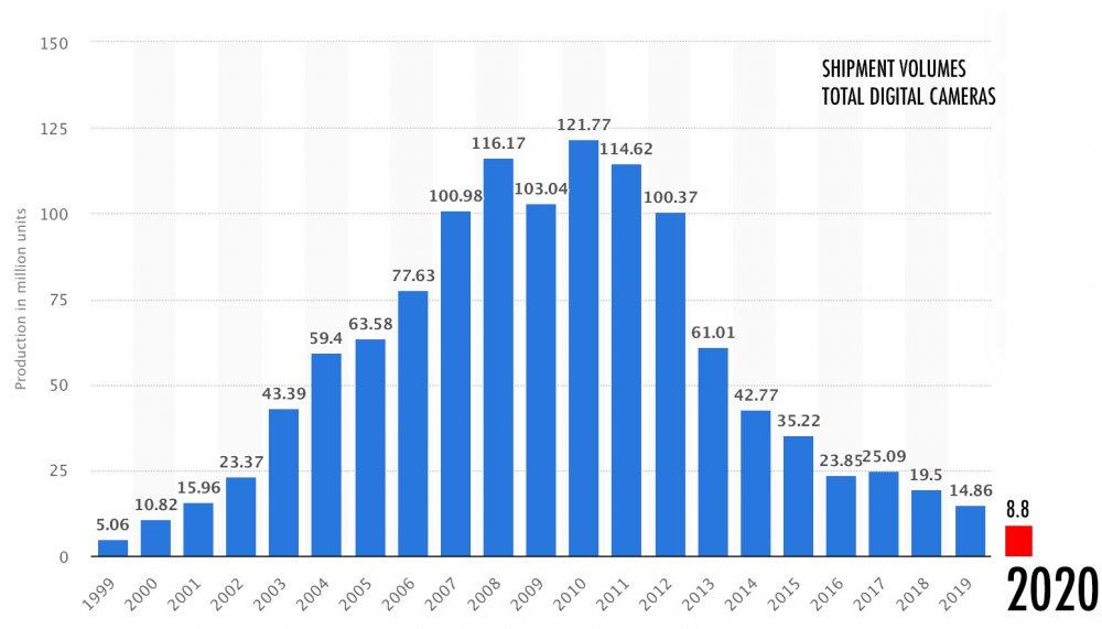 cipa-1999-2020.jpg