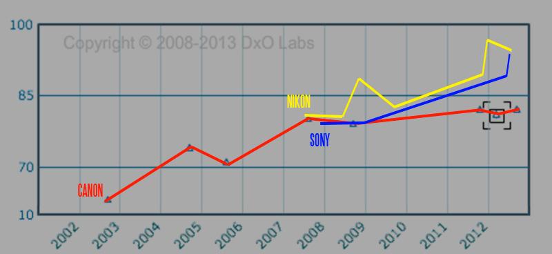 ff-dxomark.jpg