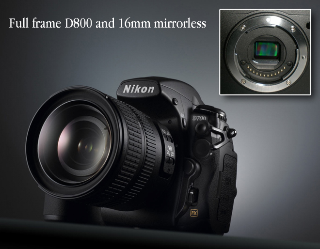 New Nikon full frame and mirrorless due?
