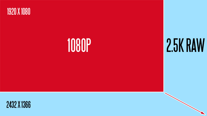 1080p vs 2.5K raw