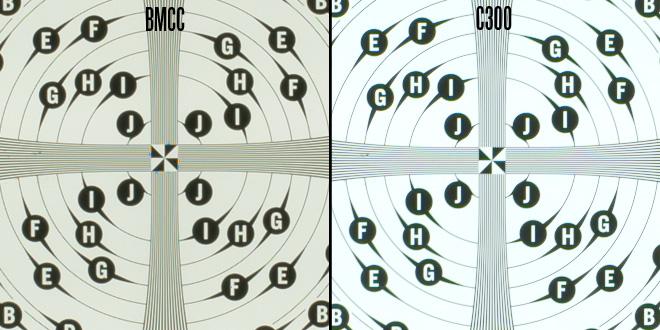 BMC vs C300
