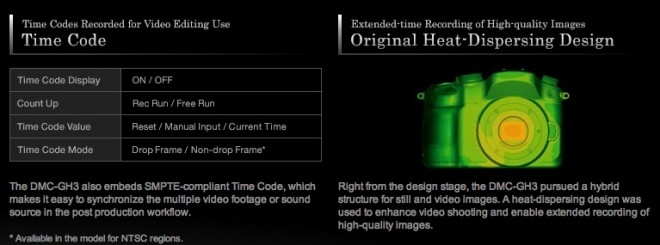 GH3 heat dispersion and timecode features