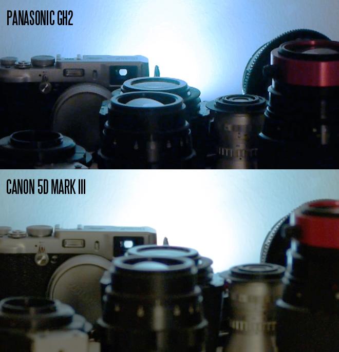 GH2 vs 5D Mark III