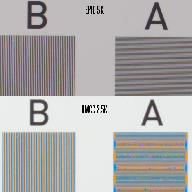 BMCC vs Epic