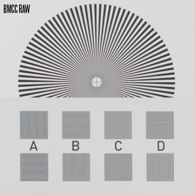 res-chart-bmcc-raw