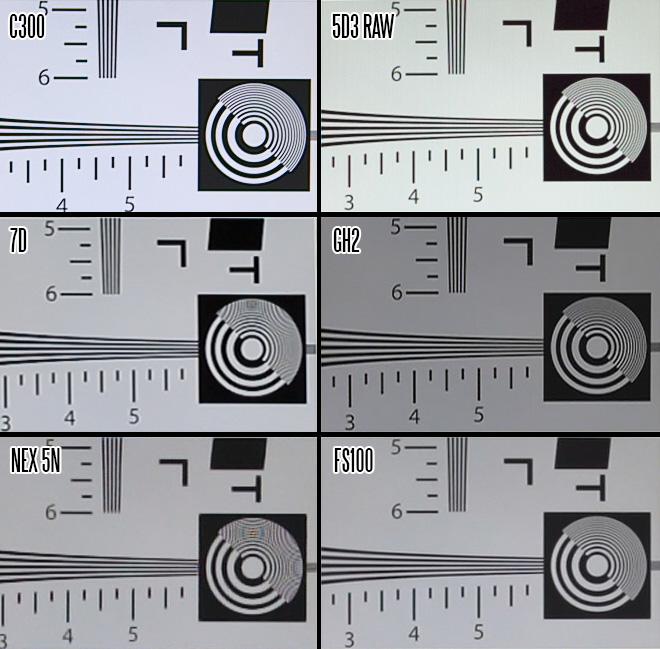 5D Mark III raw resolution chart test