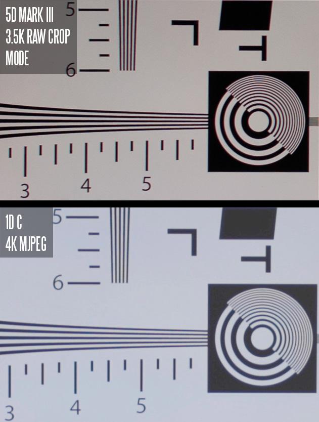 5D Mark III raw vs 1D C