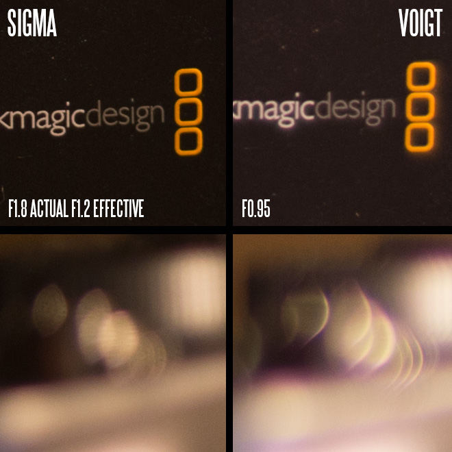 Sigma 18-35mm vs Voigtlander Nokton 25mm F0.95
