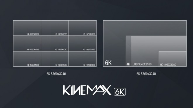 6K KIneMax resolution