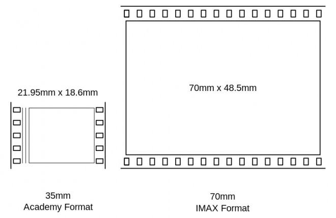 IMAX 70mm