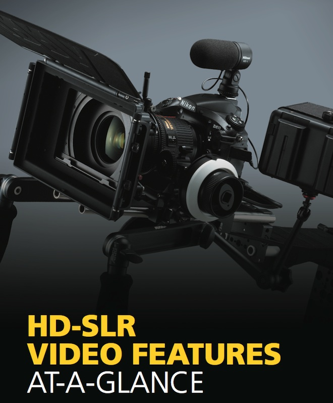 Nikon D810 HD-SLR video features