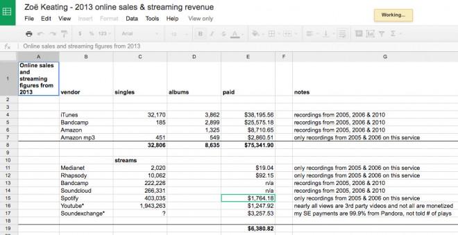 zoe-keating-streaming-revenue