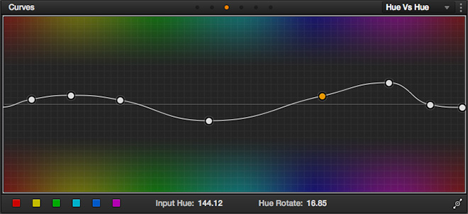 DaVinci Resolve curves