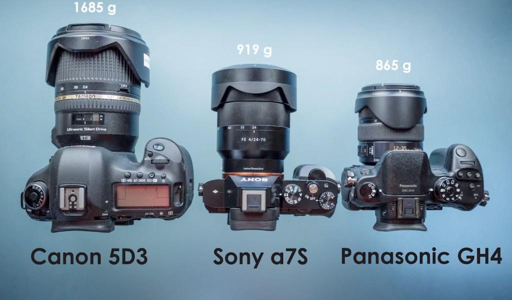 5D Mark III vs GH4 vs A7S size comparison