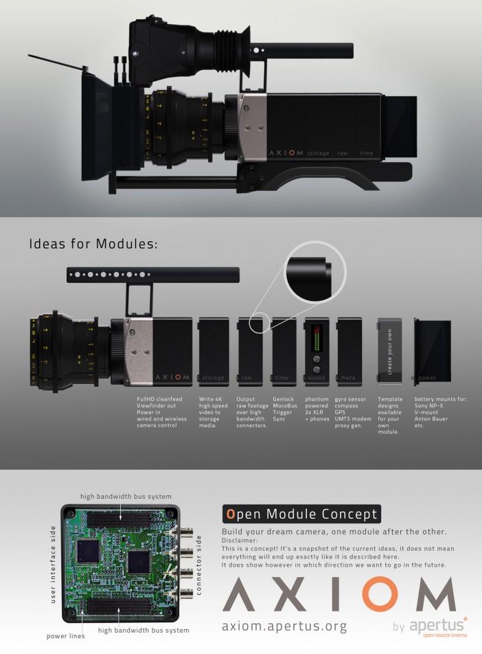 AXIOM Gamma modular cinema camera