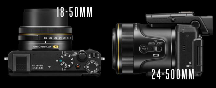 Nikon DL 4K