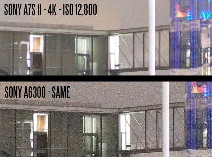 Sony A7S II vs A6300 high ISO