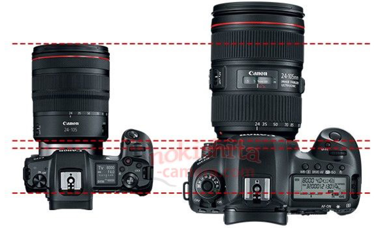 Canon Eos R Official Specs And Pictures Leak Same Sensor