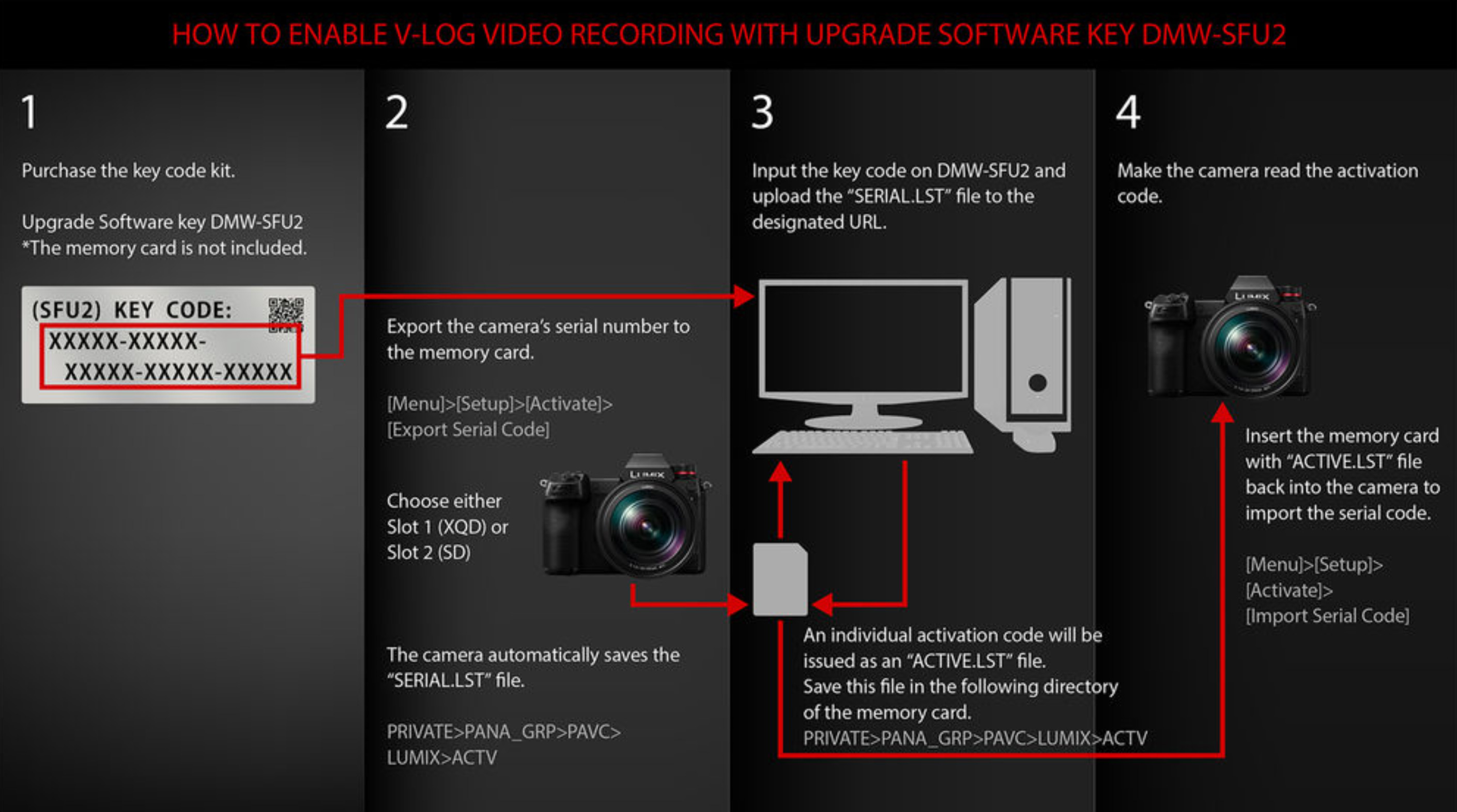 The Panasonic S1 codec upgrade is out now - update to firmware 1 2