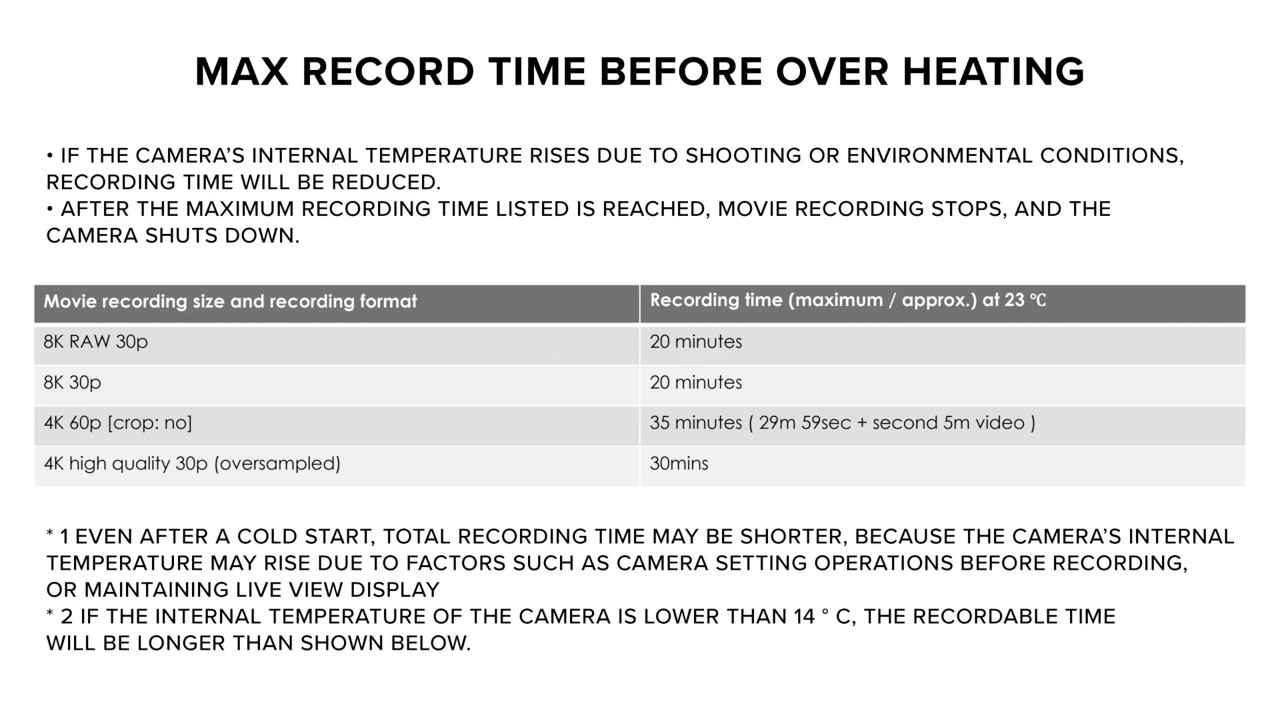 canon-EOS-R5-overheating-time-limits-sca